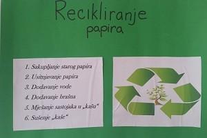 Projekt recikliranja starog papira